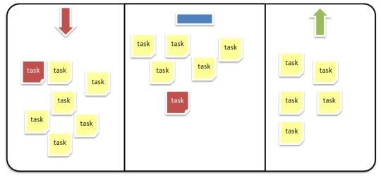 organizare_taskuri